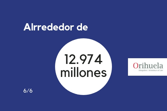 Alrrededor de 12.9 millones